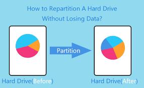 Partition Windows 10 Festplatte ohne Datenverlust