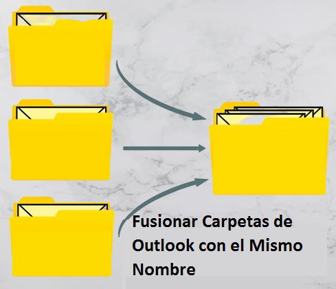 Fusionar Carpetas de Outlook con el Mismo Nombre