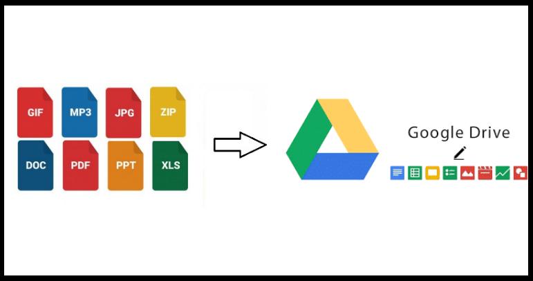 backup computer files to google drive