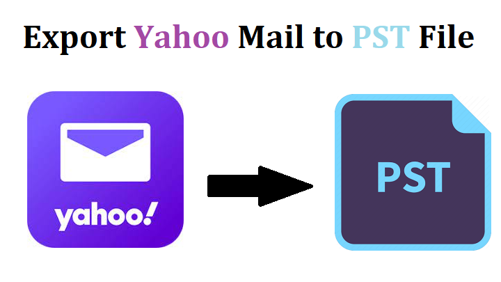 export yahoo mail to pst file