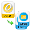 Outlook 2011 to msg, eml