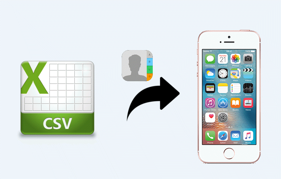 Best Way to Import CSV to iPhone 8, 7, 6S, 5C, iPad or iCloud Without  iTunes – SysTools Software