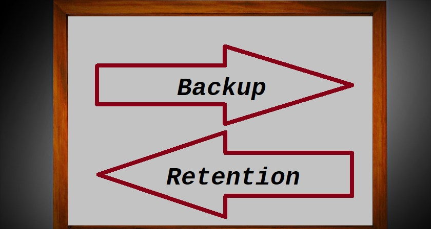 Microsoft Office 365 Policy for Backup and Recovery – Does