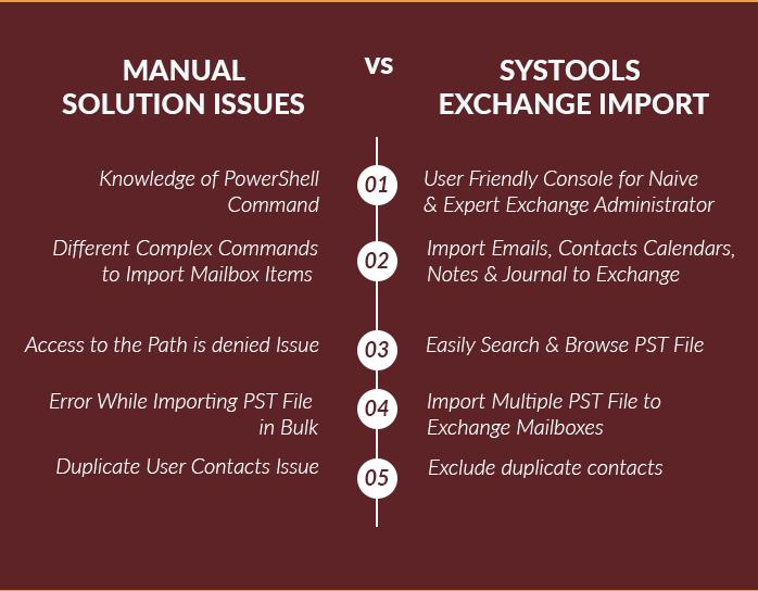 Exchange Import