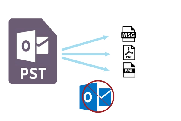 Export OUtlook PST without OUtlook